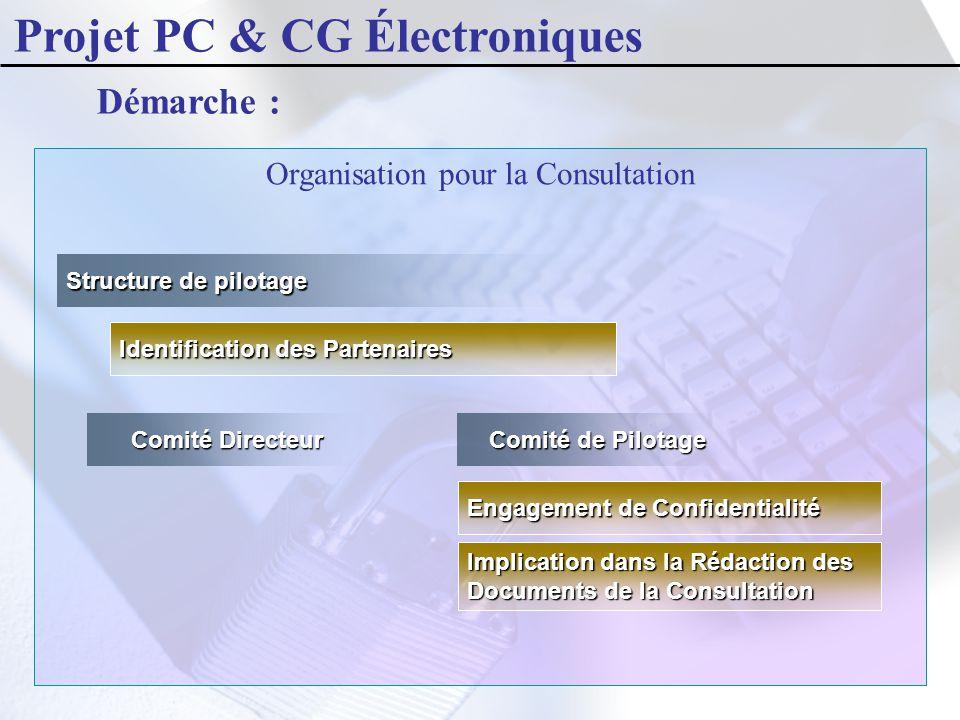 Organisation pour la Consultation Démarche : Structure de pilotage Implication dans la Rédaction des Documents de la Consultation Engagement de Confid