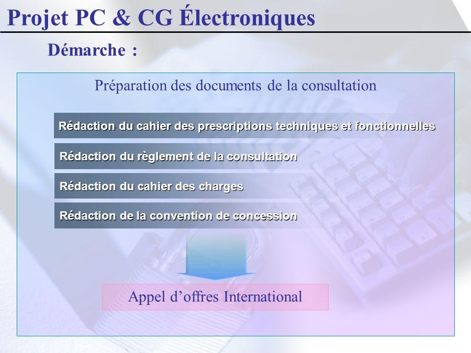 Préparation des documents de la consultation Démarche : Rédaction du cahier des prescriptions techniques et fonctionnelles Rédaction du cahier des cha