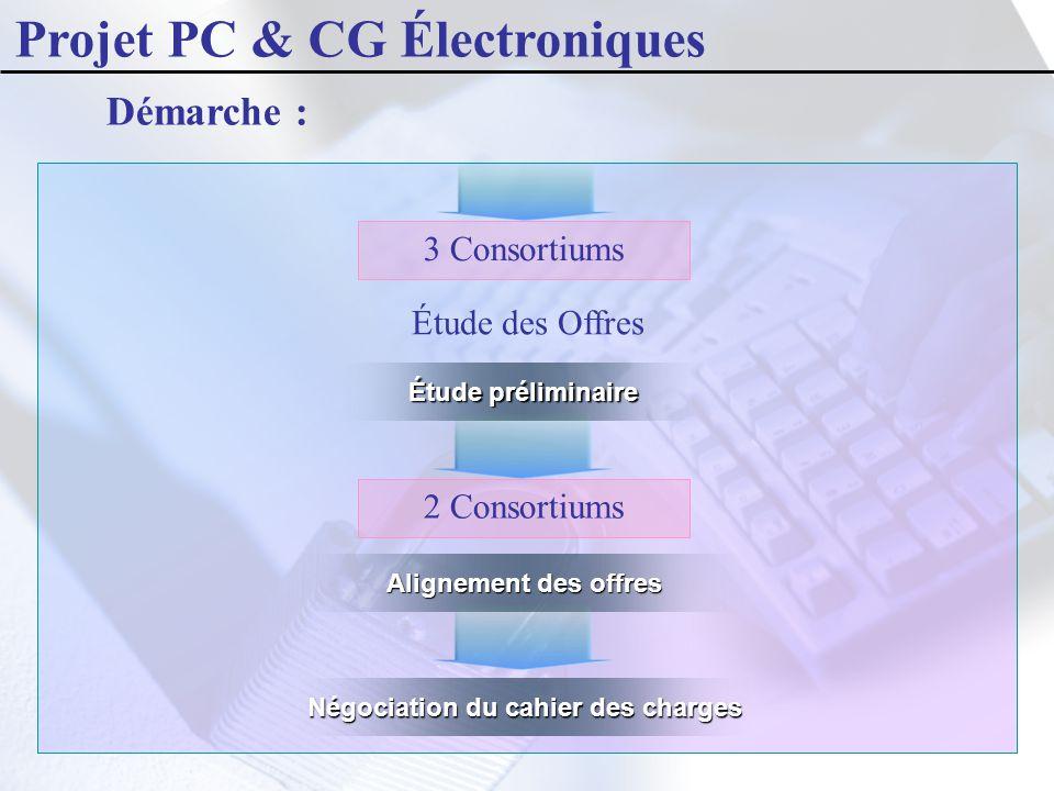Étude des Offres Démarche : Étude préliminaire Négociation du cahier des charges Alignement des offres Projet PC & CG Électroniques 3 Consortiums 2 Co