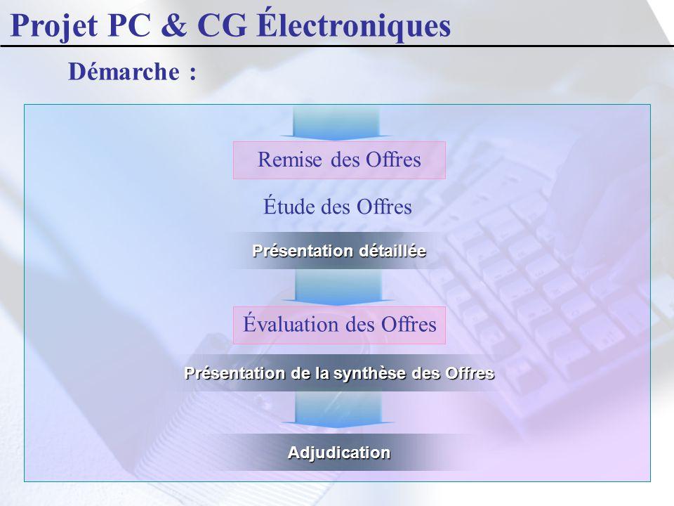 Étude des Offres Démarche : Présentation détaillée Adjudication Présentation de la synthèse des Offres Projet PC & CG Électroniques Remise des Offres