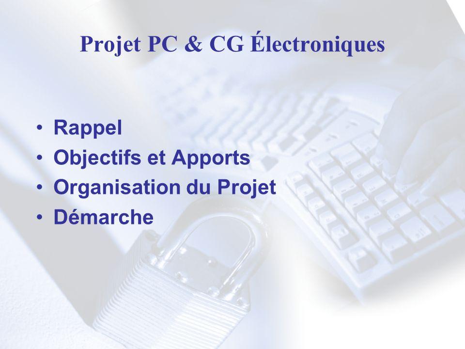 Projet PC & CG Électroniques •Rappel •Objectifs et Apports •Organisation du Projet •Démarche