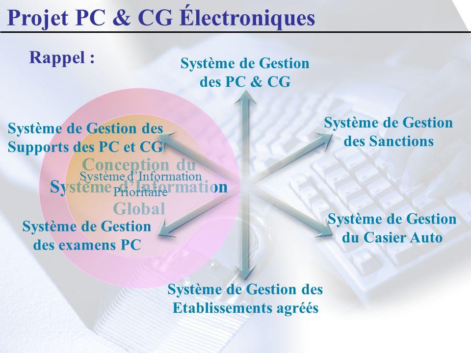 Conception du Système d'Information Global Système d'Information Prioritaire Système de Gestion des PC & CG Système de Gestion des Sanctions Système d