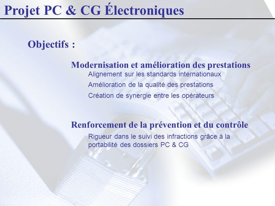 Projet PC & CG Électroniques Objectifs : Modernisation et amélioration des prestations Renforcement de la prévention et du contrôle Alignement sur les
