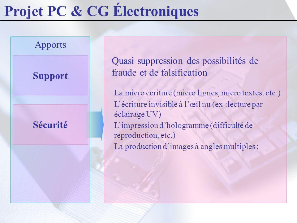 Projet PC & CG Électroniques Apports Support Sécurité Quasi suppression des possibilités de fraude et de falsification La production d'images à angles
