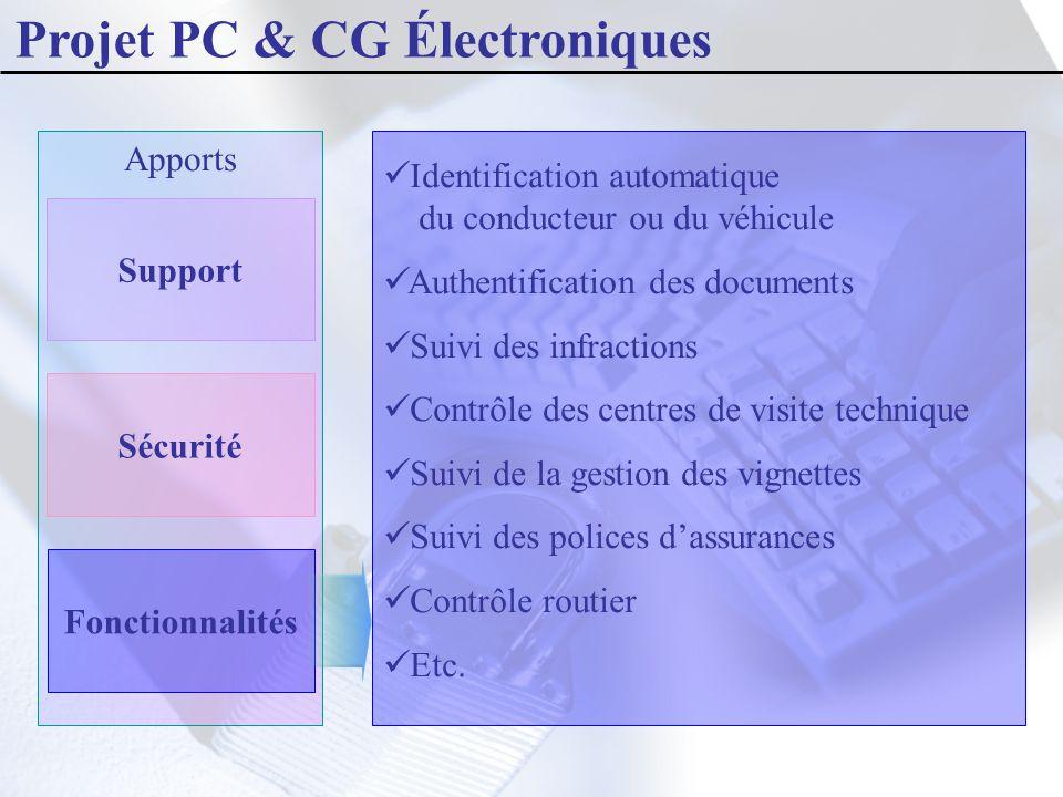 Projet PC & CG Électroniques Apports Support Sécurité Fonctionnalités  Identification automatique du conducteur ou du véhicule  Authentification des