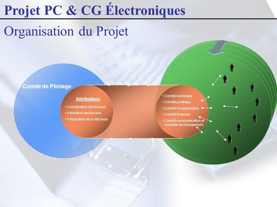 Projet PC & CG Électroniques Organisation du Projet Comité de Pilotage • Comité technique • Comité juridique • Comité d'organisation • Comité financie