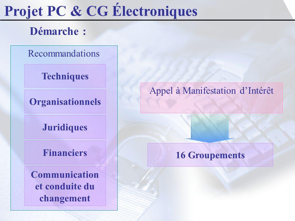 Recommandations Techniques Organisationnels Juridiques Financiers Communication et conduite du changement Appel à Manifestation d'Intérêt 16 Groupemen