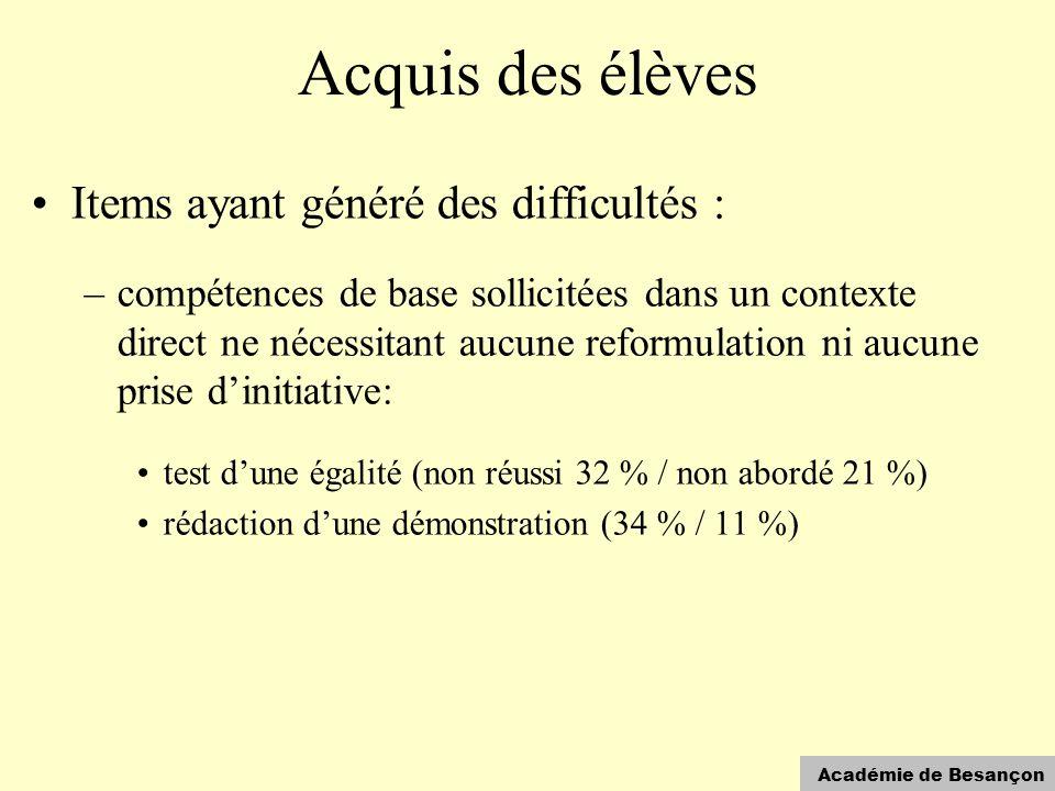 Académie de Besançon Acquis des élèves •Items ayant généré des difficultés : –compétences de base appelées dans une question nécessitant une reformulation, une prise d'initiative ou faisant suite à d'autres questions: •algébrisation (50 % / 36 %) •recours à une fonction affine (25 % / 71 %)