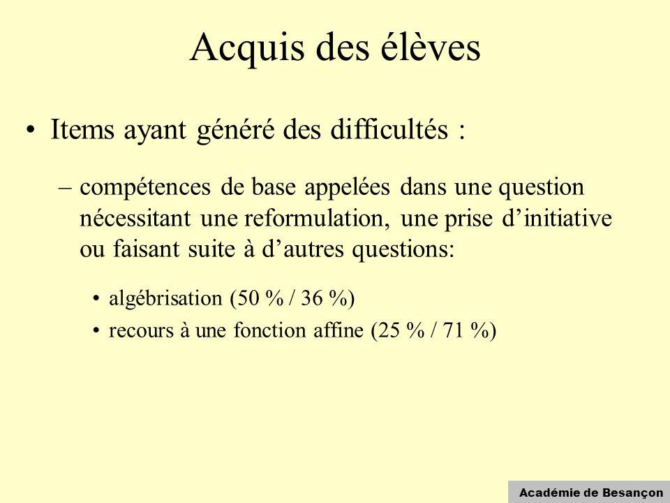 Académie de Besançon Acquis des élèves •Items ayant généré des difficultés : –compétences de base appelées dans une question nécessitant une reformula