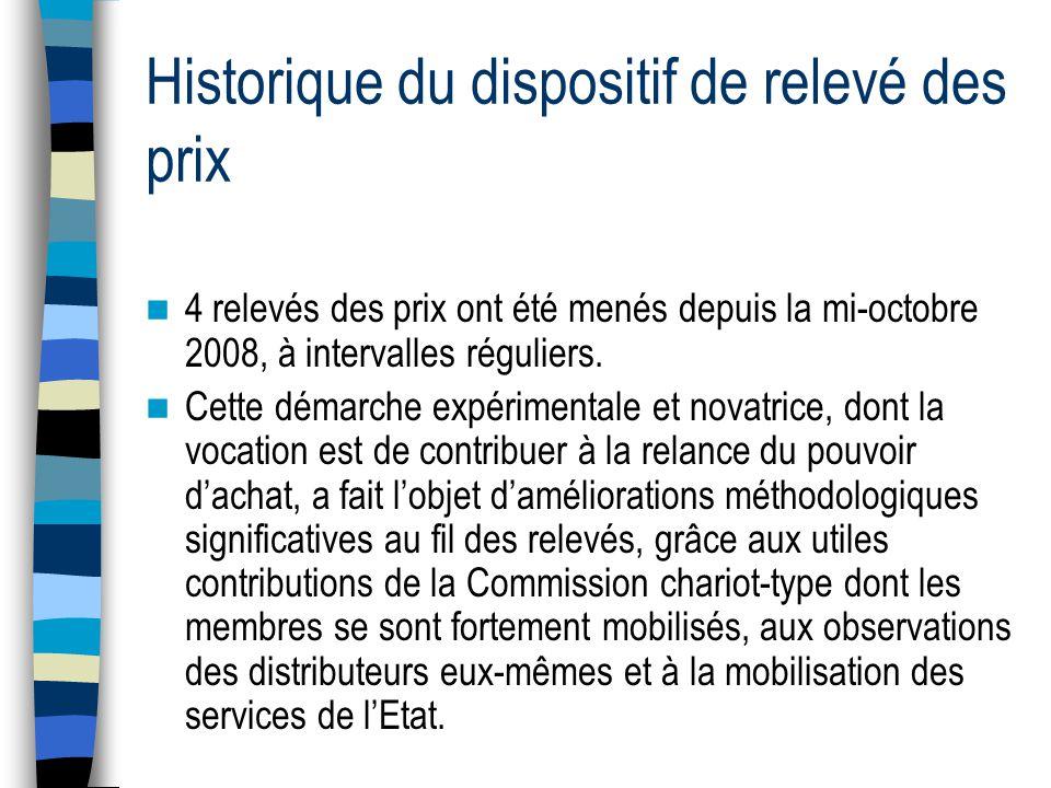Historique du dispositif de relevé des prix  4 relevés des prix ont été menés depuis la mi-octobre 2008, à intervalles réguliers.