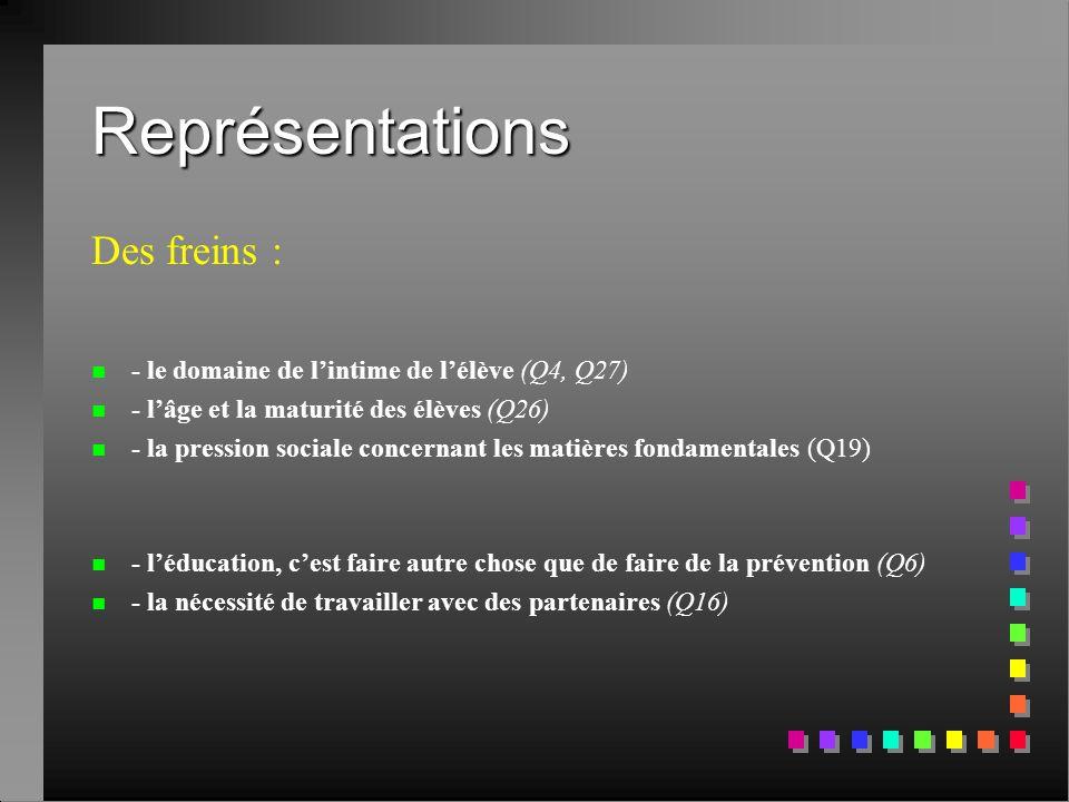 Représentations Des freins : n n - le domaine de l'intime de l'élève (Q4, Q27) n n - l'âge et la maturité des élèves (Q26) n n - la pression sociale c