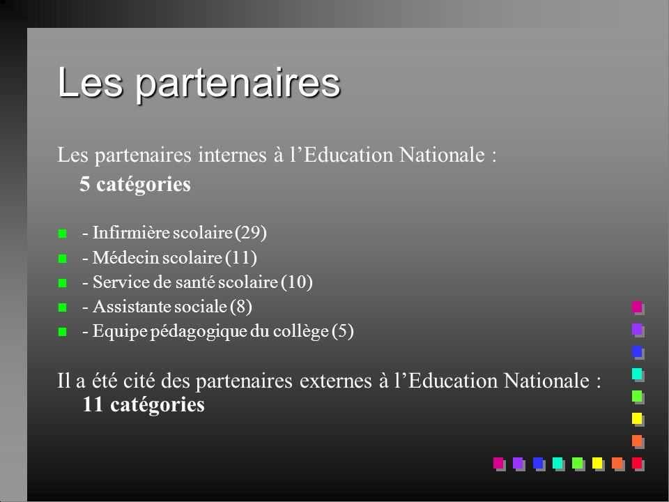 Les partenaires Les partenaires internes à l'Education Nationale : 5 catégories n n - Infirmière scolaire (29) n n - Médecin scolaire (11) n n - Servi