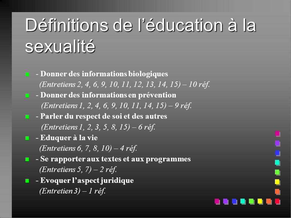 Définitions de l'éducation à la sexualité n n - Donner des informations biologiques (Entretiens 2, 4, 6, 9, 10, 11, 12, 13, 14, 15) – 10 réf. n n - Do