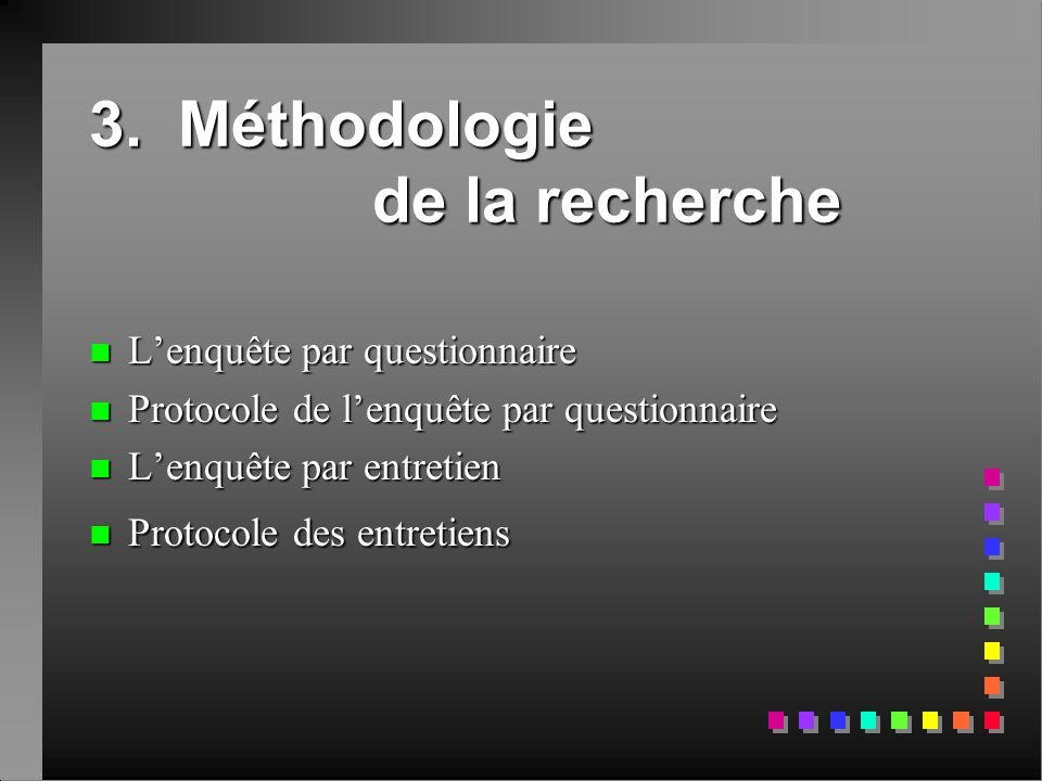 3. Méthodologie de la recherche n L'enquête par questionnaire n Protocole de l'enquête par questionnaire n L'enquête par entretien  Protocole des ent