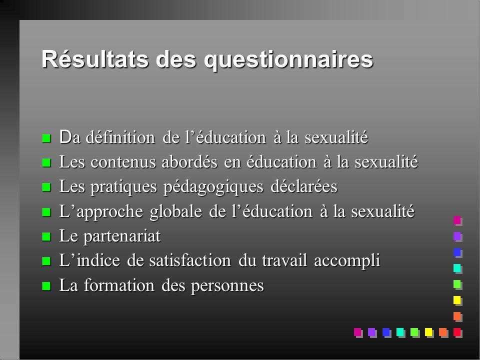 Résultats des questionnaires  D a définition de l'éducation à la sexualité n Les contenus abordés en éducation à la sexualité n Les pratiques pédagog