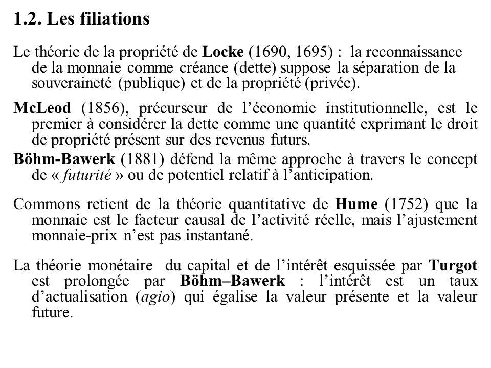 1.2. Les filiations Le théorie de la propriété de Locke (1690, 1695) : la reconnaissance de la monnaie comme créance (dette) suppose la séparation de
