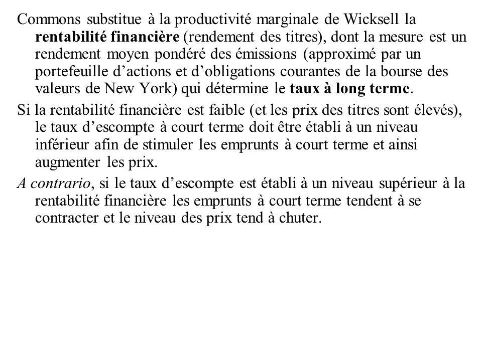 Commons substitue à la productivité marginale de Wicksell la rentabilité financière (rendement des titres), dont la mesure est un rendement moyen pond