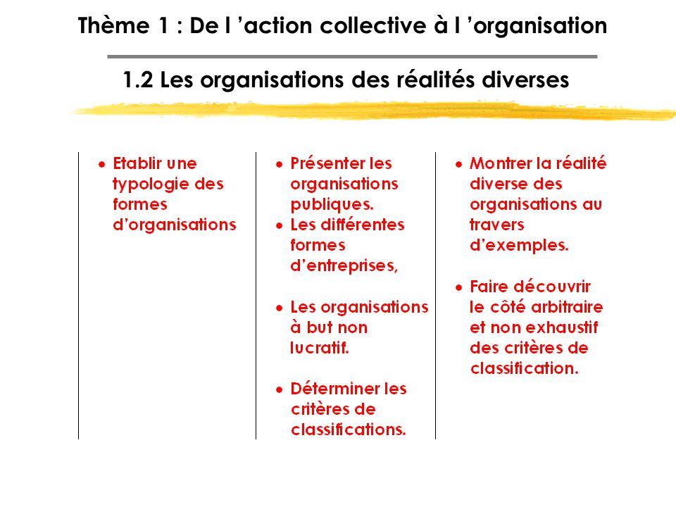 Thème 1 : De l 'action collective à l 'organisation 1.2 Les organisations des réalités diverses