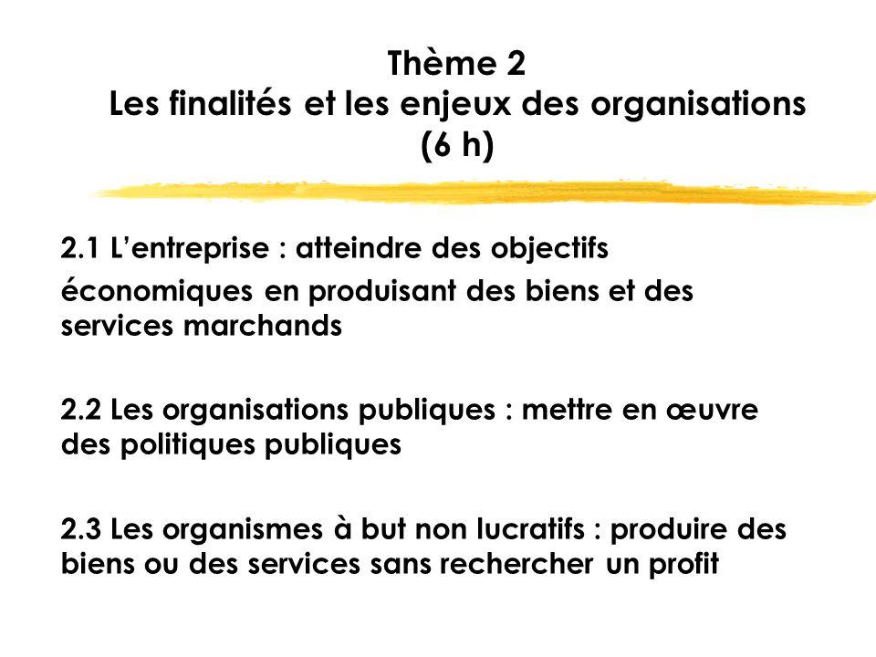 Thème 2 Les finalités et les enjeux des organisations (6 h) 2.1 L'entreprise : atteindre des objectifs économiques en produisant des biens et des serv