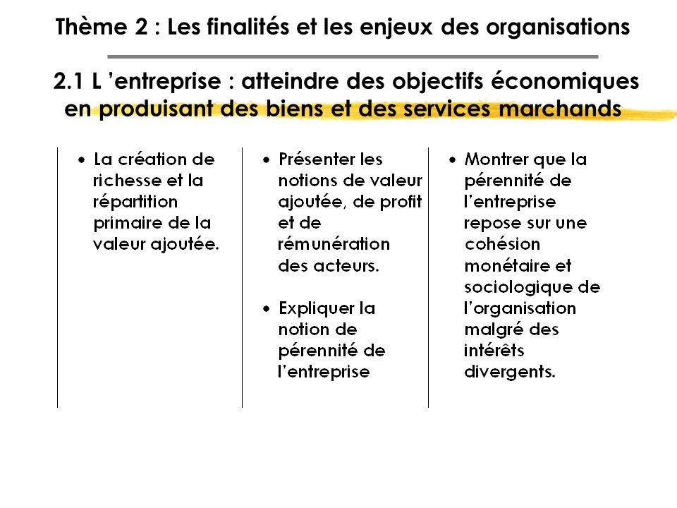 Thème 2 : Les finalités et les enjeux des organisations 2.1 L 'entreprise : atteindre des objectifs économiques en produisant des biens et des service