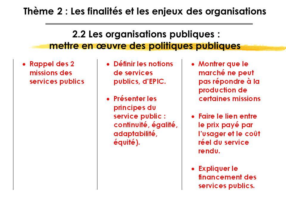 Thème 2 : Les finalités et les enjeux des organisations 2.2 Les organisations publiques : mettre en œuvre des politiques publiques