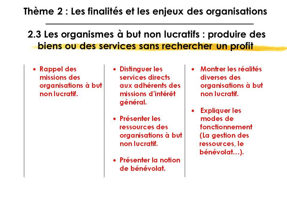 Thème 2 : Les finalités et les enjeux des organisations 2.3 Les organismes à but non lucratifs : produire des biens ou des services sans rechercher un