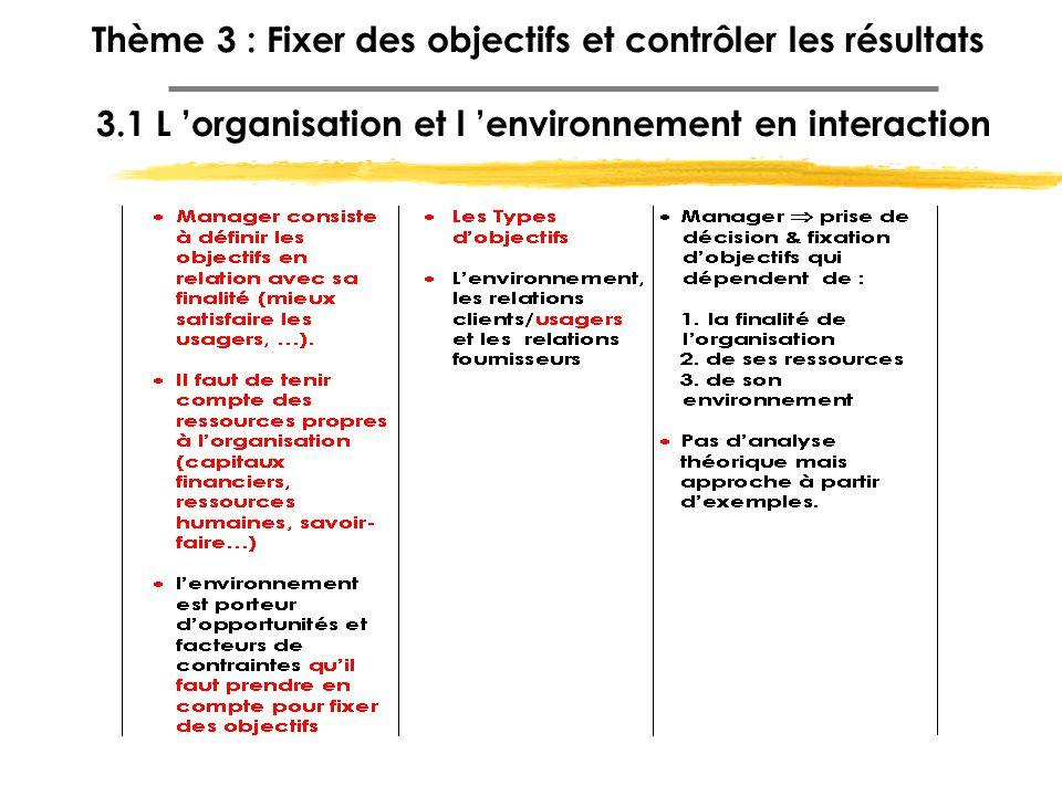 Thème 3 : Fixer des objectifs et contrôler les résultats 3.1 L 'organisation et l 'environnement en interaction