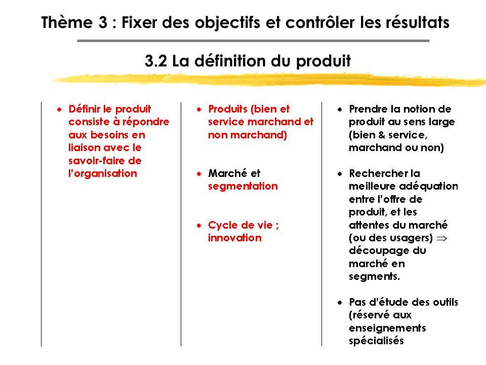 Thème 3 : Fixer des objectifs et contrôler les résultats 3.2 La définition du produit