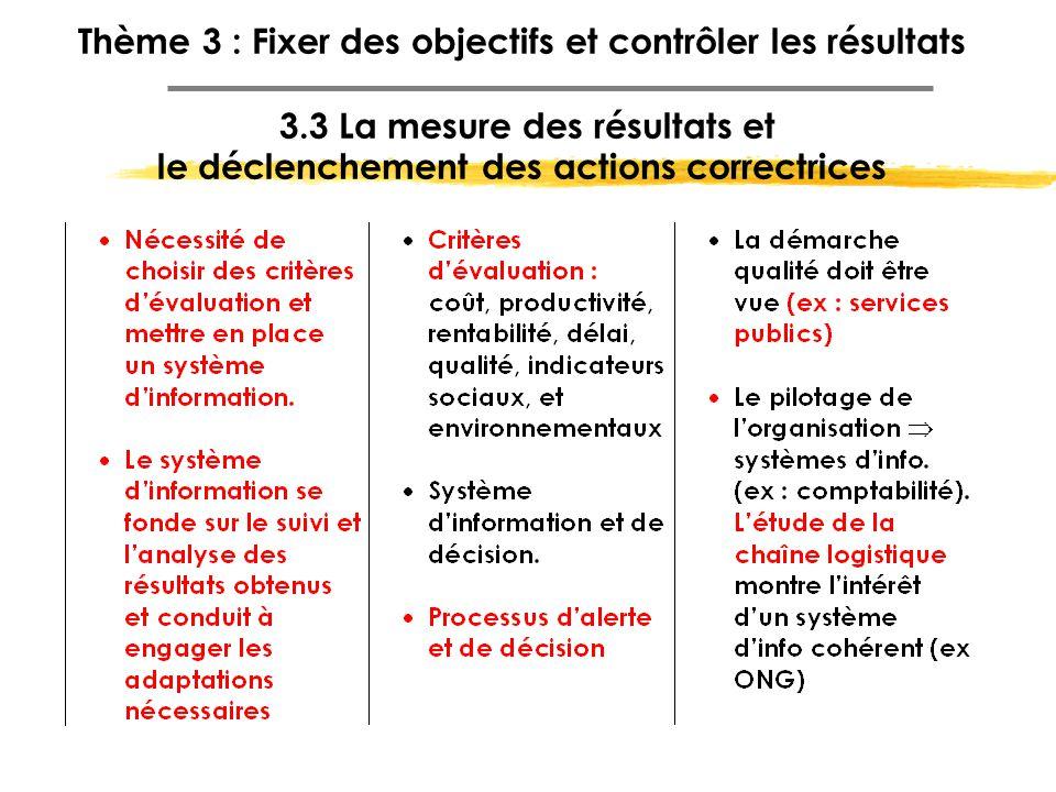 Thème 3 : Fixer des objectifs et contrôler les résultats 3.3 La mesure des résultats et le déclenchement des actions correctrices
