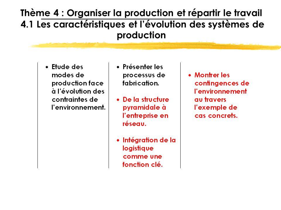 Thème 4 : Organiser la production et répartir le travail 4.1 Les caractéristiques et l'évolution des systèmes de production