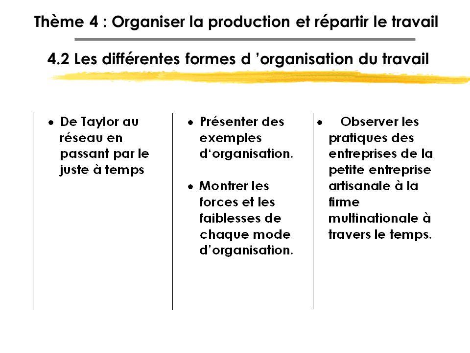 Thème 4 : Organiser la production et répartir le travail 4.2 Les différentes formes d 'organisation du travail