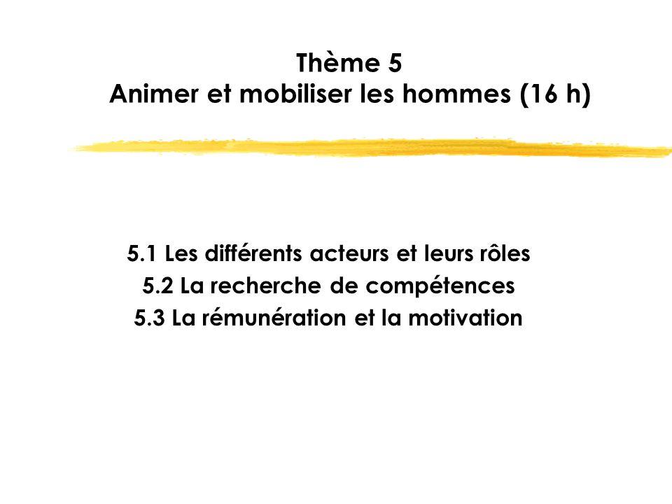 Thème 5 Animer et mobiliser les hommes (16 h) 5.1 Les différents acteurs et leurs rôles 5.2 La recherche de compétences 5.3 La rémunération et la moti