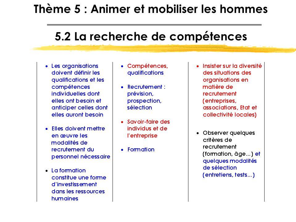 Thème 5 : Animer et mobiliser les hommes 5.2 La recherche de compétences