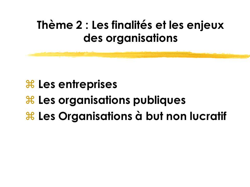 Thème 2 : Les finalités et les enjeux des organisations z Les entreprises z Les organisations publiques z Les Organisations à but non lucratif