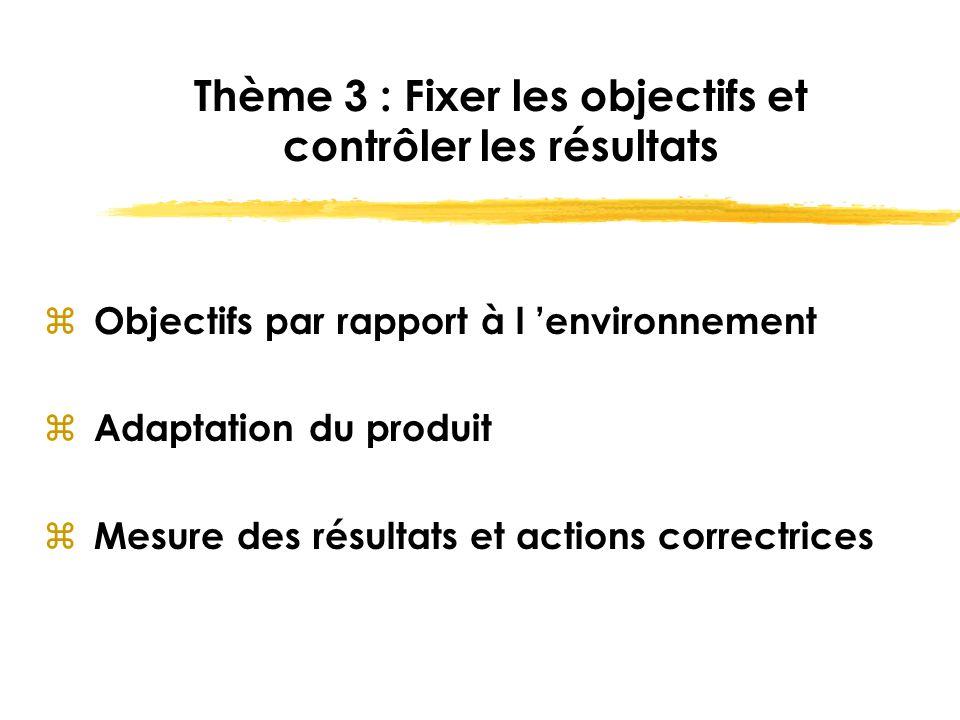 Thème 3 : Fixer les objectifs et contrôler les résultats z Objectifs par rapport à l 'environnement z Adaptation du produit z Mesure des résultats et
