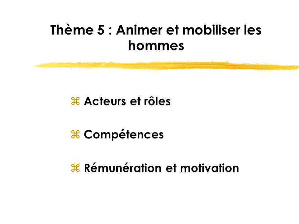 Thème 5 : Animer et mobiliser les hommes z Acteurs et rôles z Compétences z Rémunération et motivation