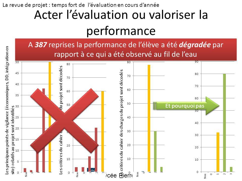 Lycée Pierre Forest Acter l'évaluation ou valoriser la performance La revue de projet : temps fort de l'évaluation en cours d'année A 387 reprises la performance de l'élève a été dégradée par rapport à ce qui a été observé au fil de l'eau Les principaux points de vigilance (économiques, DD, intégration en site) relatifs au projet sont identifiés Les critères du cahier des charges du projet sont décodés Et pourquoi pas aaaaaaaaaa Non 0123 0123 0123 0123