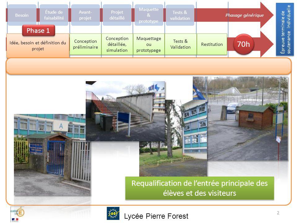 Lycée Pierre Forest Quel cadre pour la revue du projet .