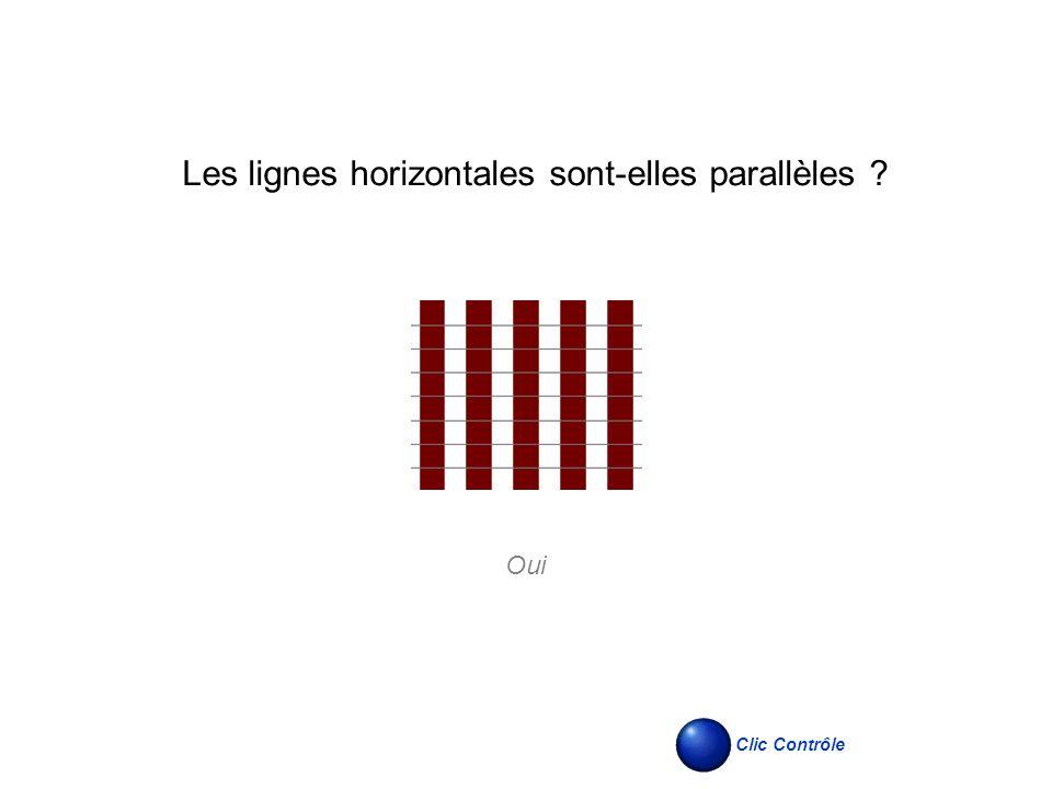 Oui Les lignes horizontales sont-elles parallèles ? Clic Contrôle