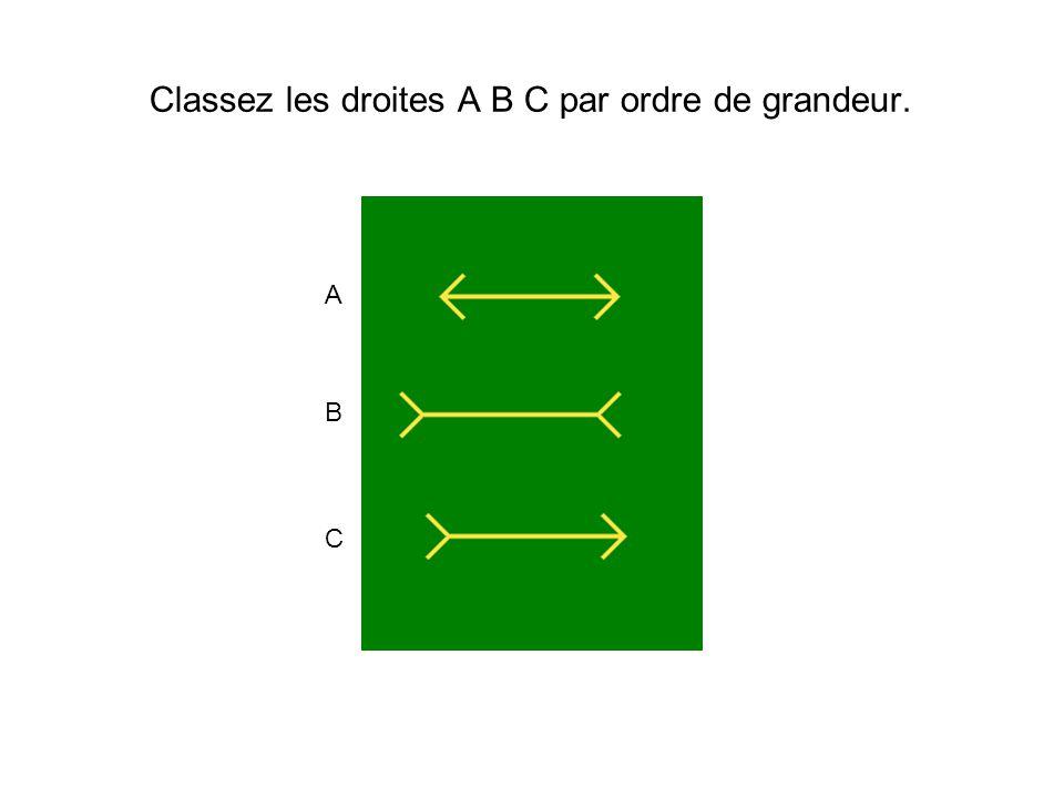 Classez les droites A B C par ordre de grandeur. A B C
