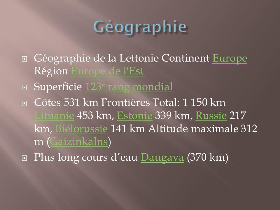  Géographie de la Lettonie Continent Europe Région Europe de l EstEuropeEurope de l Est  Superficie 123 e rang mondial123 e rang mondial  Côtes 531 km Frontières Total: 1 150 km Lituanie 453 km, Estonie 339 km, Russie 217 km, Biélorussie 141 km Altitude maximale 312 m (Gaizinkalns) LituanieEstonieRussieBiélorussieGaizinkalns  Plus long cours d'eau Daugava (370 km)Daugava