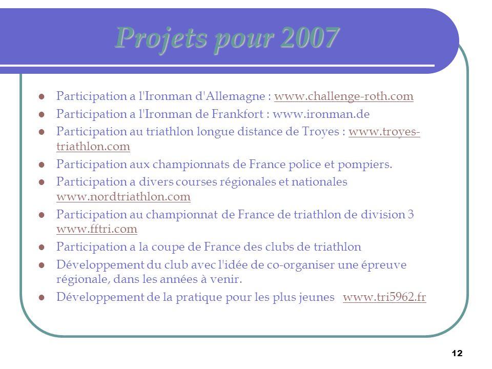 12 Projets pour 2007  Participation a l'Ironman d'Allemagne : www.challenge-roth.comwww.challenge-roth.com  Participation a l'Ironman de Frankfort :