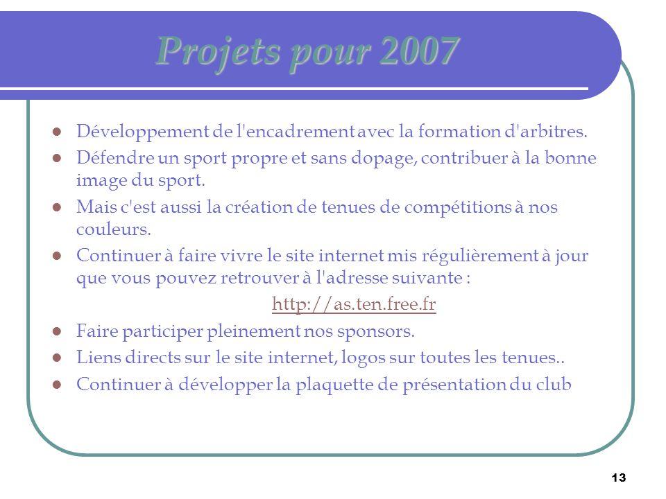 13 Projets pour 2007  Développement de l'encadrement avec la formation d'arbitres.  Défendre un sport propre et sans dopage, contribuer à la bonne i