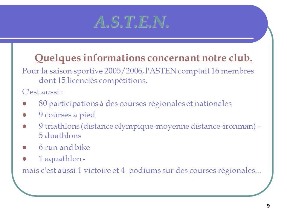 9 A.S.T.E.N. Quelques informations concernant notre club. Pour la saison sportive 2005/2006, l'ASTEN comptait 16 membres dont 15 licenciés compétition