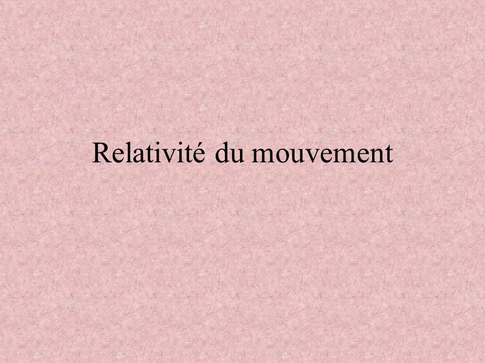 Relativité du mouvement