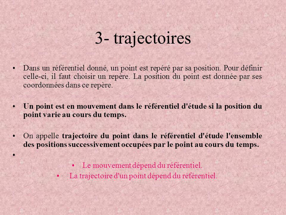 3- trajectoires •Dans un référentiel donné, un point est repéré par sa position. Pour définir celle-ci, il faut choisir un repère. La position du poin