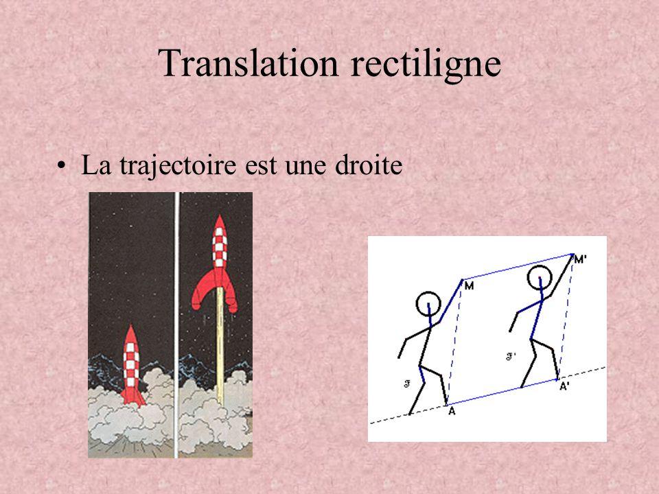 Translation rectiligne •La trajectoire est une droite