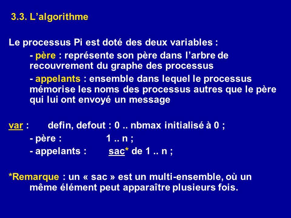3.3. L'algorithme Le processus Pi est doté des deux variables : - père : représente son père dans l'arbre de recouvrement du graphe des processus - ap