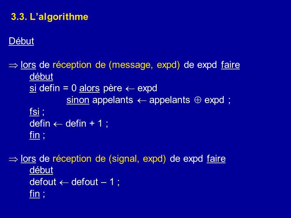 3.3. L'algorithme Début  lors de réception de (message, expd) de expd faire début si defin = 0 alors père  expd sinon appelants  appelants  expd ;