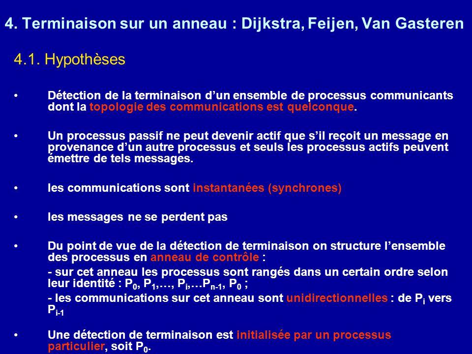 4. Terminaison sur un anneau : Dijkstra, Feijen, Van Gasteren 4.1. Hypothèses •Détection de la terminaison d'un ensemble de processus communicants don